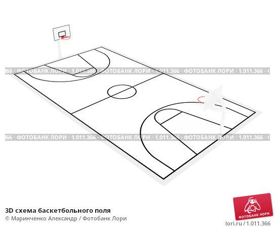 3D схема баскетбольного поля;