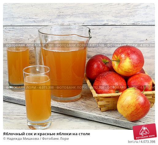 Сок в домашних условиях яблочный