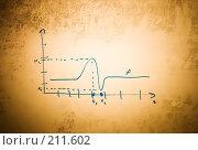 Купить «Математический график на старой доске», фото № 211602, снято 5 декабря 2007 г. (c) chaoss / Фотобанк Лори