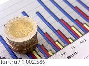 Купить «Монеты и диаграмма», фото № 1002586, снято 18 июля 2009 г. (c) Вадим Субботин / Фотобанк Лори