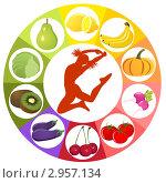 Купить «Фруктово-овощная палитра с силуэтом девушки в прыжке», иллюстрация № 2957134 (c) ivolodina / Фотобанк Лори