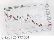 Купить «Финансовый график», фото № 25777034, снято 17 марта 2017 г. (c) Victoria Demidova / Фотобанк Лори