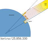 Eratosthenes' method of measuring Earth's circumference. Eratosthenes of Cyrene, Greek scientist. Стоковое фото, фотограф Encyclopaedia Britannica / UIG / age Fotostock / Фотобанк Лори