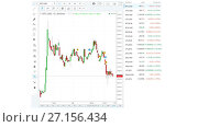 Купить «Moscow, Russia - October 30, 2017: Live price charts and market data for Bitcoin, Ethereum, and more», видеоролик № 27156434, снято 30 октября 2017 г. (c) FotograFF / Фотобанк Лори