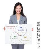 Купить «Asian businesswoman holding a banner presenting search engine marketing», фото № 27587998, снято 16 октября 2019 г. (c) PantherMedia / Фотобанк Лори