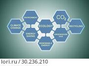 Купить «Main ecology concepts arranged in matrix», фото № 30236210, снято 25 января 2020 г. (c) Elnur / Фотобанк Лори