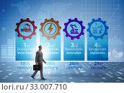 Купить «Industry 4.0 concept and stages of development», фото № 33007710, снято 6 июля 2020 г. (c) Elnur / Фотобанк Лори