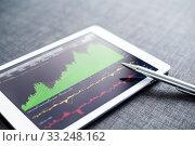 Купить «Stock market graph on tablet pc», фото № 33248162, снято 5 августа 2020 г. (c) PantherMedia / Фотобанк Лори