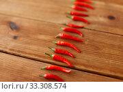 Купить «red chili or cayenne pepper on wooden boards», фото № 33308574, снято 6 сентября 2018 г. (c) Syda Productions / Фотобанк Лори