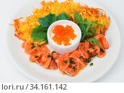 Купить «Plate with potato pancakes salmon fish and red caviar», фото № 34161142, снято 15 июля 2020 г. (c) easy Fotostock / Фотобанк Лори