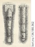 Gallo-Roman funeral pit, Italy, Ancient Rome. Old 19th century engraved illustration, El Mundo Ilustrado 1880. Стоковое фото, фотограф Jerónimo Alba / age Fotostock / Фотобанк Лори