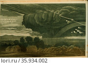 Illustrations from a German cloud atlas titled 'Wolken und andere Erscheinungen' by Thomas Forster. Редакционное фото, агентство World History Archive / Фотобанк Лори