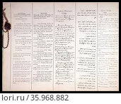 first two pages of Brest-Litovsk Peace Treaty, in World war One. March 1918. Редакционное фото, агентство World History Archive / Фотобанк Лори