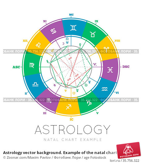 Astrology vector background. Example of the natal chart the planets... Стоковое фото, фотограф Zoonar.com/Maxim Pavlov / age Fotostock / Фотобанк Лори