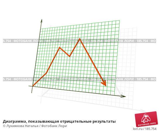 Диаграмма, показывающая отрицательные результаты, иллюстрация № 185754 (c) Лукиянова Наталья / Фотобанк Лори