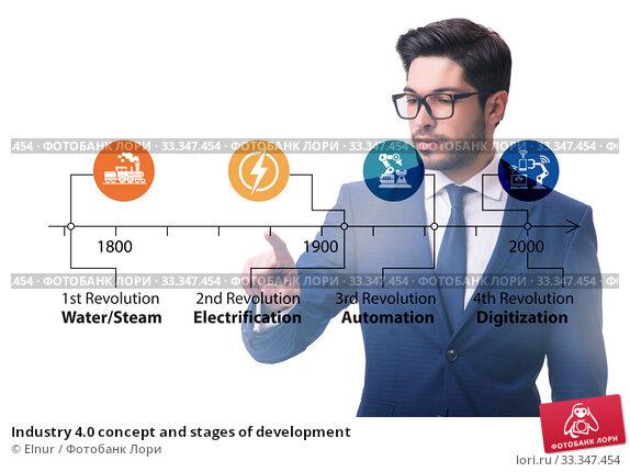 Купить «Industry 4.0 concept and stages of development», фото № 33347454, снято 8 июля 2020 г. (c) Elnur / Фотобанк Лори