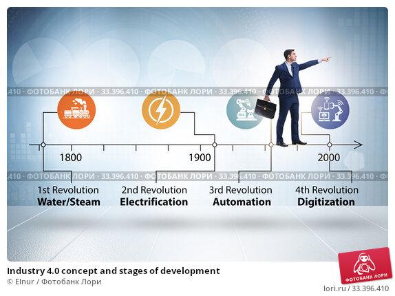 Купить «Industry 4.0 concept and stages of development», фото № 33396410, снято 26 мая 2020 г. (c) Elnur / Фотобанк Лори