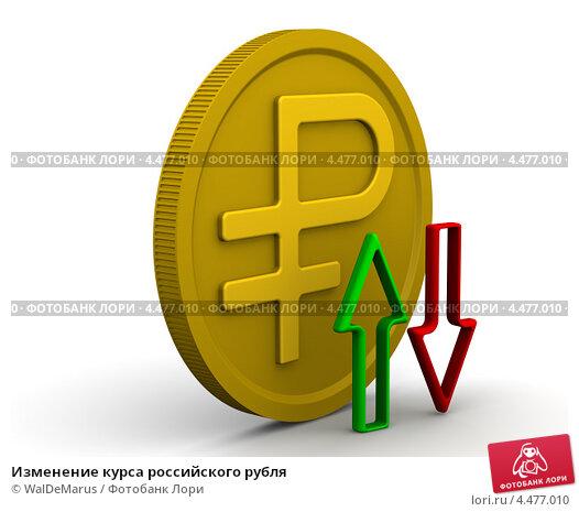 Курс рубля на форекс на сегодня