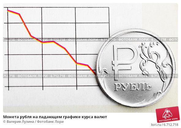 Купить «Монета рубля на падающем графике курса валют», фото № 6712718, снято 23 ноября 2014 г. (c) Валерия Потапова / Фотобанк Лори