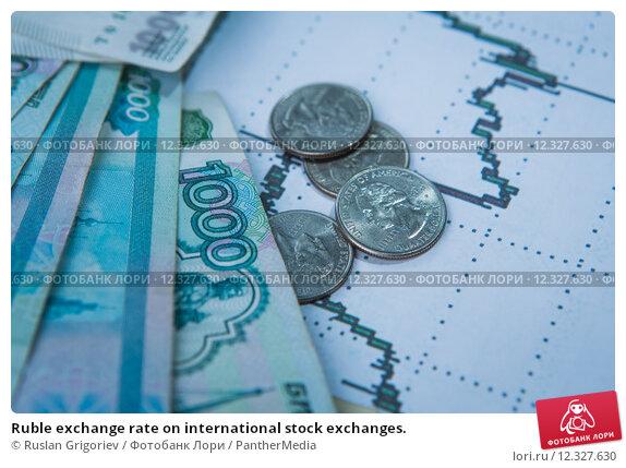 Курс евро к долл и рублю на форекс онлайн в графике