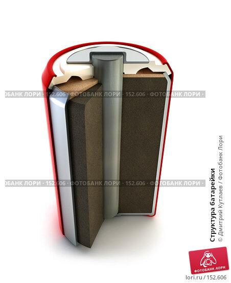 Структура батарейки, иллюстрация № 152606 (c) Дмитрий Кутлаев / Фотобанк Лори